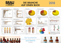 The industry at a glance (05/18, pdf, german)
