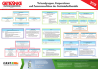Entities, Groupings, Alliances and Associations in the Beverage Trade (10/18, pdf, german)