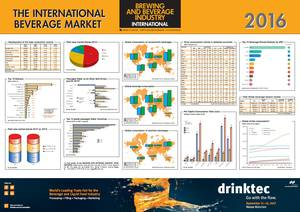 The international beverage market international (04/16, pdf, englisch)