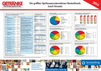 The biggest spirits company in Germany (11/16, pdf, german)